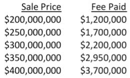 fee exhibit